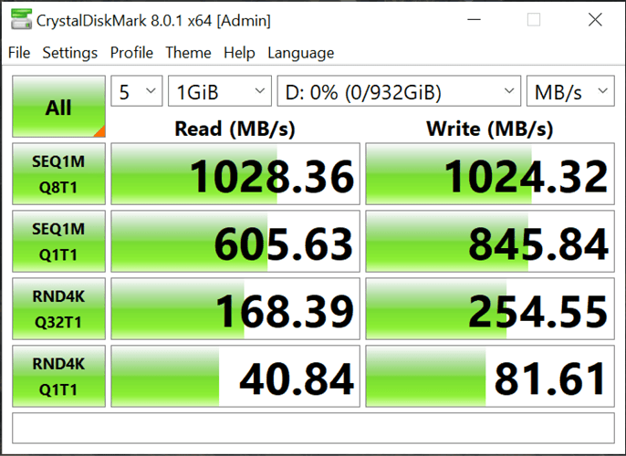 screenshot showing card performance